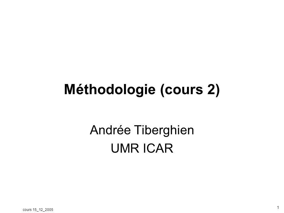 cours 15_12_2005 2 Plan du cours 1.Les objets détude 2.Réflexions générales 3.Quelques méthodes suivant les objets détude et les cadres théoriques 4.Développement du cas de l utilisation de la vidéo comme principale source de données.