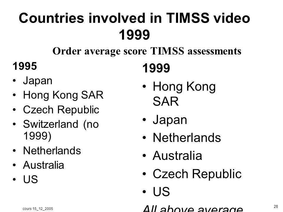 cours 15_12_2005 29 Aims of TIMSS video 1999 To develop objective, observational measures of classroom instruction to serve as appropriate quantitative indicators of teaching practices in each country in using complementary qualitative and quantitative approaches To compare teaching practices among countries and identify lesson features that are similar or different across countries.