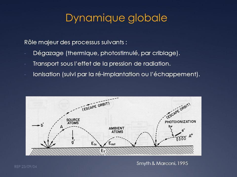 Asymétrie jour-nuit Densité de Na piégé dans la sous- surface de Mercure (log10 de Na/ cm 2 ) quand Mercure est à 0,35 UA du soleil.
