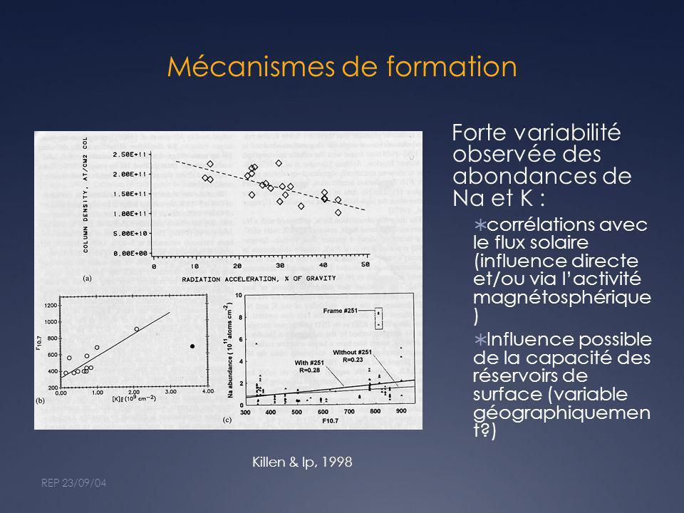 Processus de perte et interactions magnétosphériques Leblanc et Delcourt, 2002 REP 23/09/04 Echappement par ionisation et entraînement par le vent solaire.