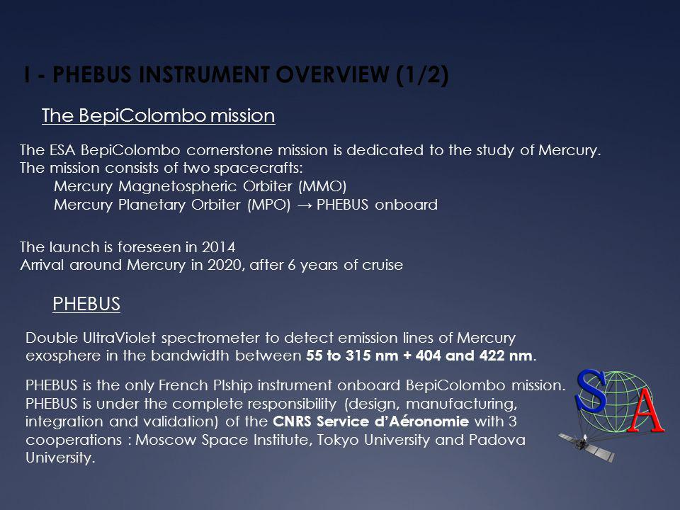 Coopération: France/Japon/Russie Responsabilité scientique: LATMOS (E.