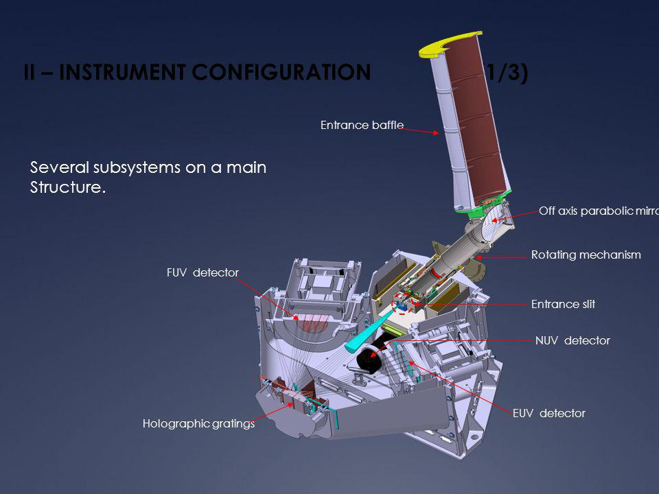 II – INSTRUMENT CONFIGURATION (2/3) Parabolic mirror Off axis parabolic mirror 170 mm focal length 100° folding angle Slit 145 – 315 nm MCP + RAE CsTe photocathode FUV detector EUV detector 55-155 nm MCP + RAE CsI photocathode FUV grating 145-315 nm EUV grating 55-155 nm Zero Order Ca & K wavelengths selected by the FUV grating Light from Mercury exosphere Some optical specifications