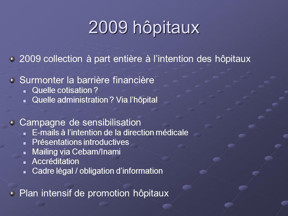 Déjà réalisé: accès Hôpitaux Personnalisation: logo hôpital Diverses sources supplémentaires à disposition: - Micromedex - Lippincott High Impact collection