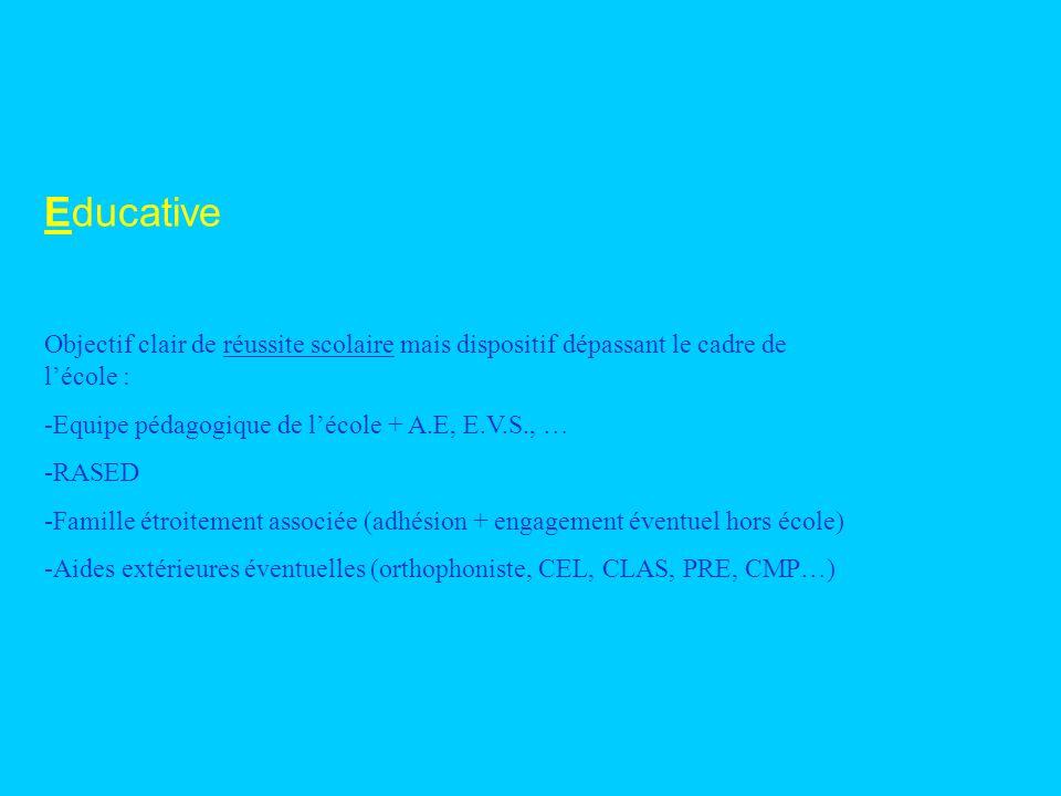 UNE TRIPLE VOCATION « La vocation du PPRE est tout autant de prévenir la difficulté que de la pallier » (BO n°31 du 31 août 2006 + rapport IGEN) -PREVENTION : anticipation sur léventualité de léchec ( aide avant) -ACCOMPAGNEMENT : élève passé très justement (aide pendant) -REMEDIATION : retour sur les erreurs (aide après)