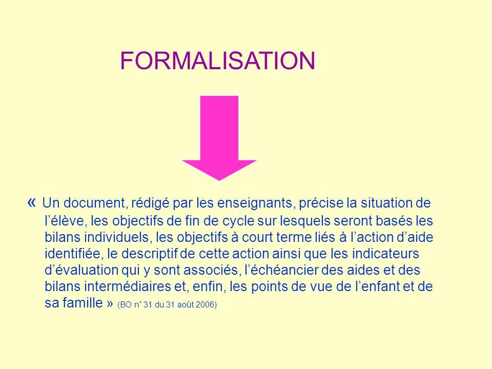 -Evaluation diagnostique -Objectifs du PPRE (au sein des objectifs de fin de cycle) -Action daide ciblée (qui.