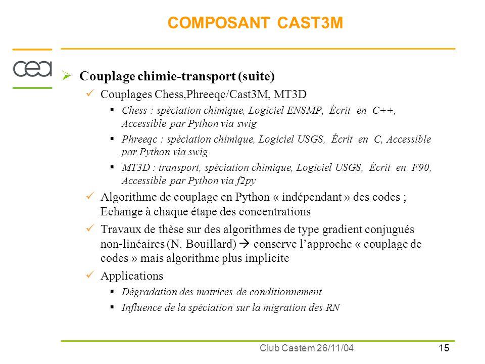 16 Club Castem 26/11/04 EXEMPLES DAPPLICATIONS : Migration de luranium en milieu naturel (C.