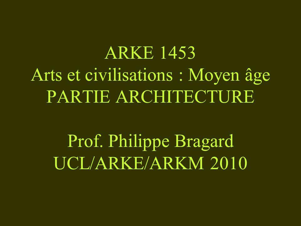 ARCHITECTURE CIVILE 1.Privée –Palais –Maison rurale –Maison urbaine 2.
