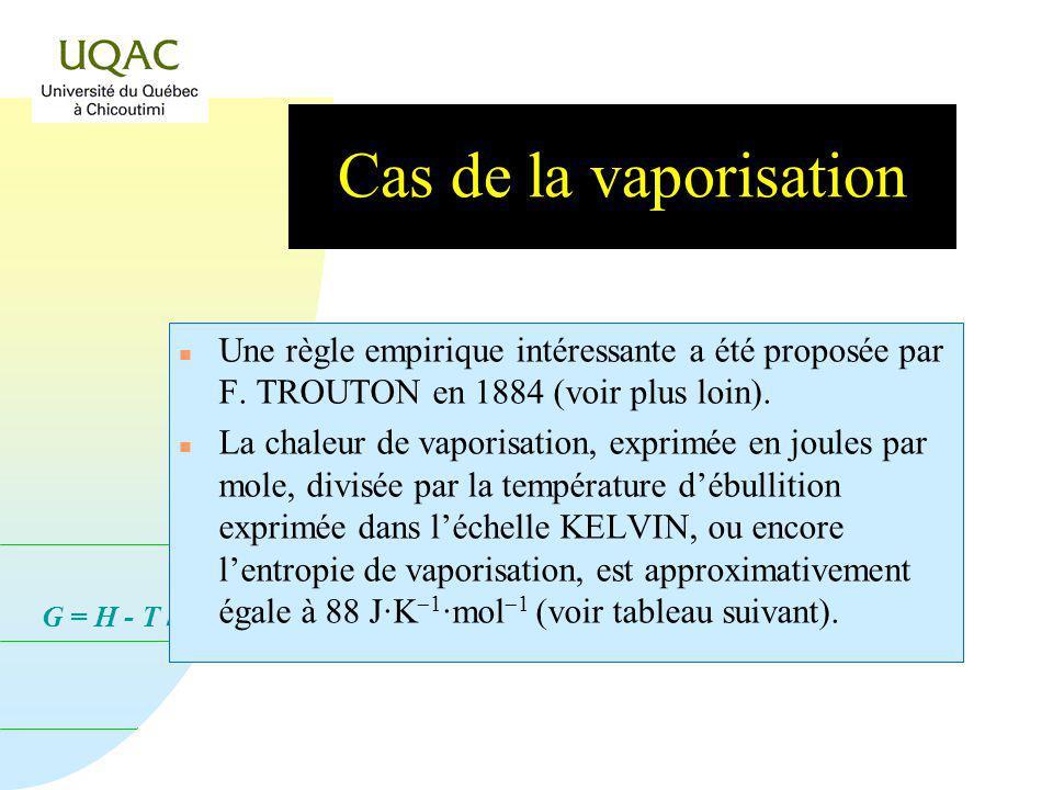 G = H - T S Cas de la vaporisation n Une règle empirique intéressante a été proposée par F.