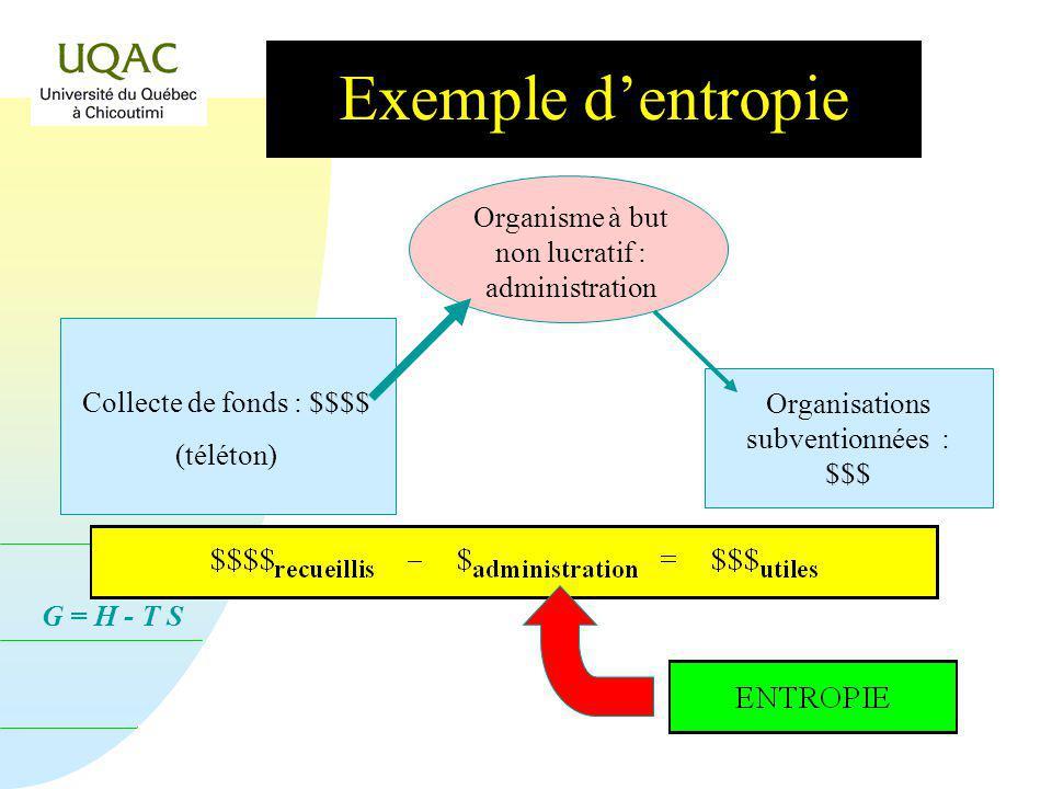 G = H - T S Exemple dentropie Collecte de fonds : $$$$ (téléton) Organisme à but non lucratif : administration Organisations subventionnées : $$$