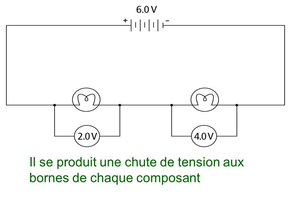 La résistance en série Lorsque tu places des résistances en série dans un circuit, tu augmentes la résistance total du circuit, ce qui produit une diminution de lintensité total
