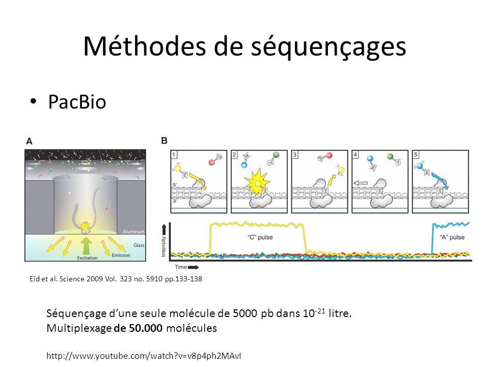 Recensement des 10 5 microbes dans 1 mL deau de mer 2005: 50.000 euros (Sanger) 2013: 5 euros (MiSeq) Nouveaux possibles.