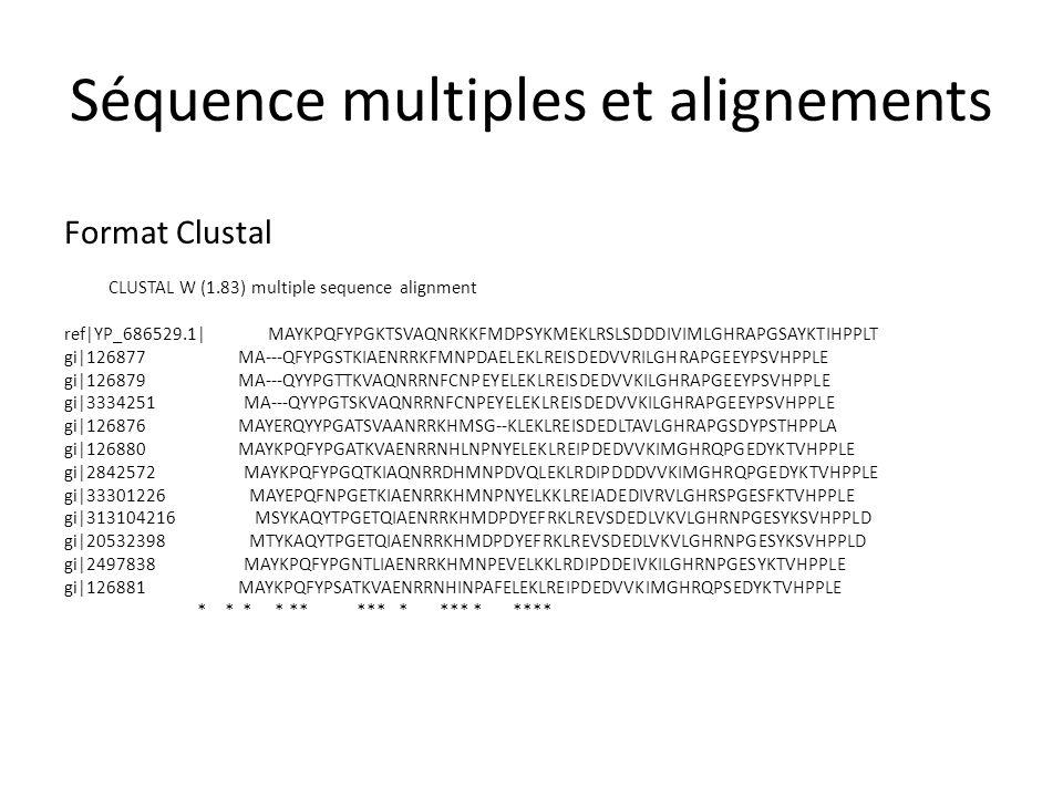 Séquence multiples et alignements Format NEXUS #NEXUS BEGIN DATA; DIMENSIONS ntax=12 nchar=270; FORMAT datatype=protein gap=- interleave; MATRIX YP_686529 MAYKPQFYPGKTSVAQNRKKFMDPSYKMEKLRSLSDDDIVIMLGHRAPGSAYKTIHPPLTE 126877 MA---QFYPGSTKIAENRRKFMNPDAELEKLREISDEDVVRILGHRAPGEEYPSVHPPLEE 126879 MA---QYYPGTTKVAQNRRNFCNPEYELEKLREISDEDVVKILGHRAPGEEYPSVHPPLEE 3334251 MA---QYYPGTSKVAQNRRNFCNPEYELEKLREISDEDVVKILGHRAPGEEYPSVHPPLEE 126876 MAYERQYYPGATSVAANRRKHMSG--KLEKLREISDEDLTAVLGHRAPGSDYPSTHPPLAE 126880 MAYKPQFYPGATKVAENRRNHLNPNYELEKLREIPDEDVVKIMGHRQPGEDYKTVHPPLEE 2842572 MAYKPQFYPGQTKIAQNRRDHMNPDVQLEKLRDIPDDDVVKIMGHRQPGEDYKTVHPPLEE 33301226 MAYEPQFNPGETKIAENRRKHMNPNYELKKLREIADEDIVRVLGHRSPGESFKTVHPPLEE 313104216 MSYKAQYTPGETQIAENRRKHMDPDYEFRKLREVSDEDLVKVLGHRNPGESYKSVHPPLDE 20532398 MTYKAQYTPGETQIAENRRKHMDPDYEFRKLREVSDEDLVKVLGHRNPGESYKSVHPPLDE 2497838 MAYKPQFYPGNTLIAENRRKHMNPEVELKKLRDIPDDEIVKILGHRNPGESYKTVHPPLEE 126881 MAYKPQFYPSATKVAENRRNHINPAFELEKLREIPDEDVVKIMGHRQPSEDYKTVHPPLEE