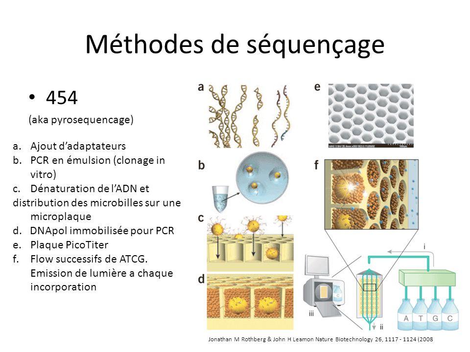 Méthodes de séquençages 454: 1 x 500 pb 500 pb MID 454 GS flx titanium www.roche.com 1.800.000 séquences en parallèle Plusieurs librairies sur une même plaque (multiplexage) Démultiplexage in silico avec les MID http://www.youtube.com/watch?v=nFfgWGFe0aA