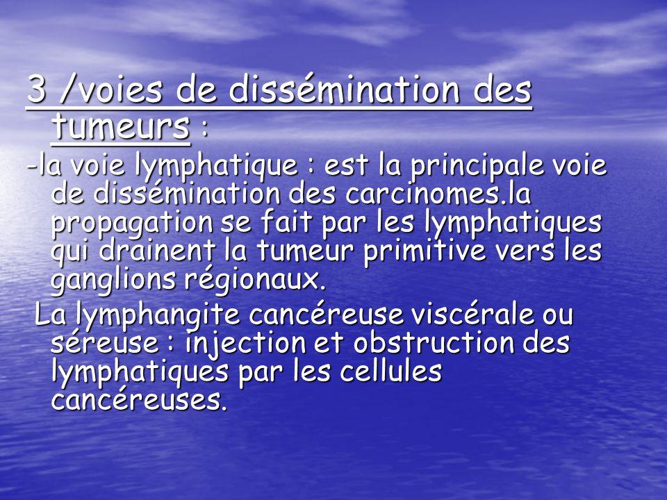 -la voie sanguine : est la voie de dissémination des sarcomes et des carcinomes.