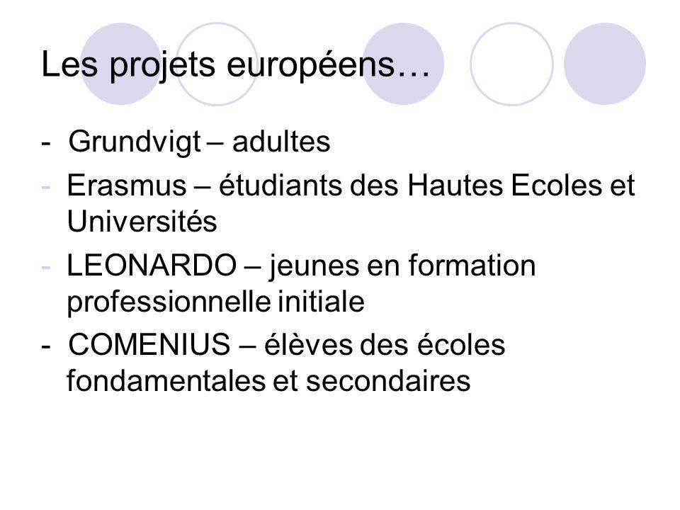 Section Restauration Grâce au projet européen Léonardo, ce sont 110 élèves qui, en 13 ans, ont bénéficié de 12OOO heures de formation intensive au sein détablissements hôteliers de renom tant en France -Normandie quen Italie – Val dAoste.