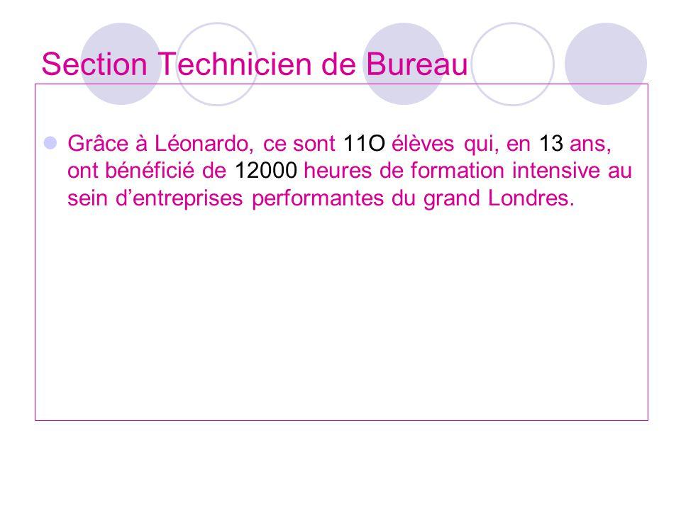 Section TIAA Pour la deuxième fois, ces élèves vont aussi bénéficier de bourses Léonardo pour effectuer leur stage en Normandie.