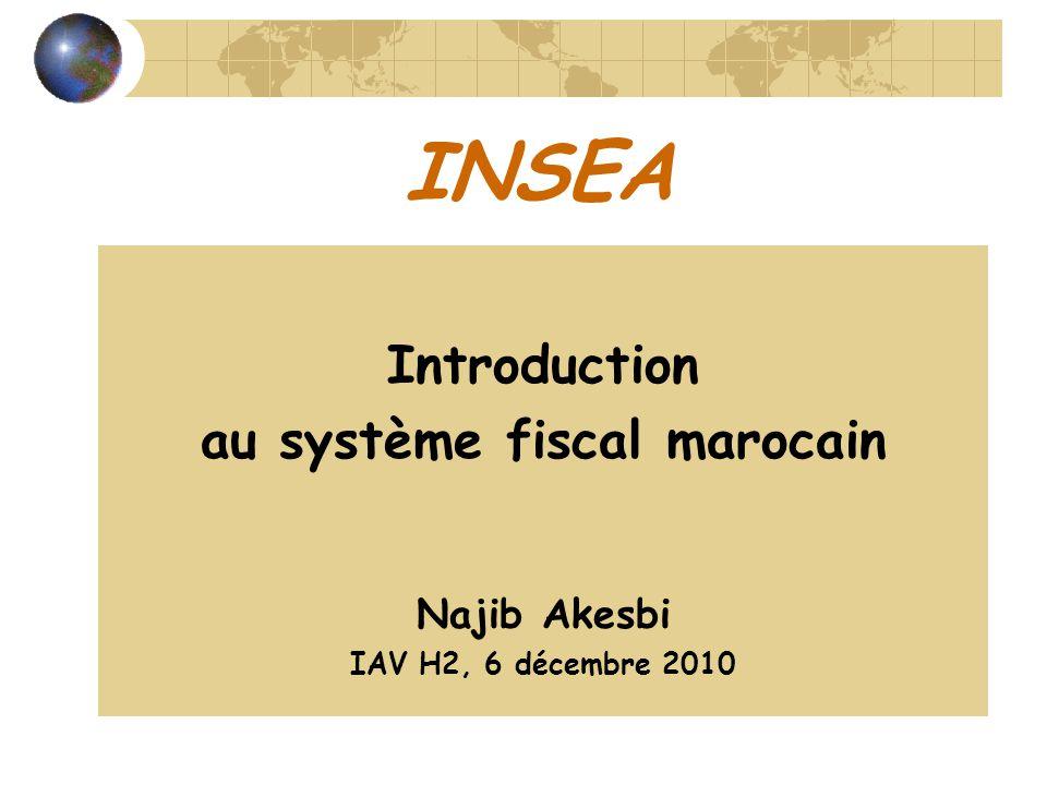 Plan 1.Evolution du système fiscal (politiques et réformes) 2.