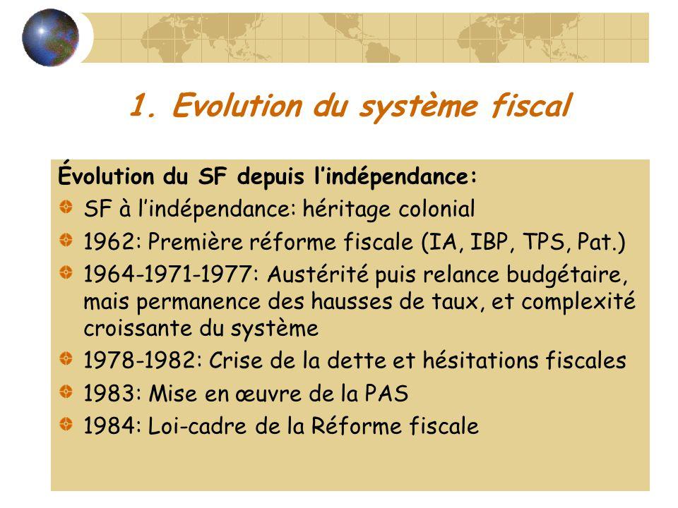 La Réforme Fiscale des années 80 Objectifs: Élargir lassiette fiscale et abaisser la PF Simplifier le système fiscal et harmoniser ses composantes Améliorer lefficacité et le rendement du système Réaliser la justice fiscale