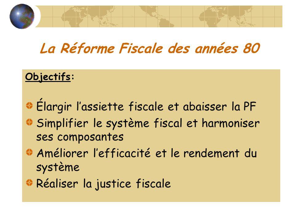 Étapes de la Réforme Fiscale 1984: Loi-cadre 1986: TVA 1988: IS et Codes dinvestissement 1990: IGR et Fiscalité locale 1995: Charte dinvestissement 1996-2004: Aménagement des bases et des taux; Incitations; Amnisties fiscales; Intégration dans lIGR de la TPI, TPCVM…; Mesures dharmonisation… 2004: Réforme des droits denregistrement