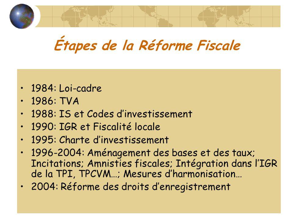 Étapes de la Réforme Fiscale Depuis 2005: Engagement de la Réforme de la TVA (vers une structure en 2 taux, hausse des taux…), baisse des taux supérieurs de lIS et lIR, réduction des incitations fiscales… 2007: Code général des impôts (codification de la fiscalité dEtat…) 2008: Réforme de la fiscalité locale et baisse des taux de lIS 2009-2010: Baisse des taux supérieurs de lIR et hausse des taux de la TVA…