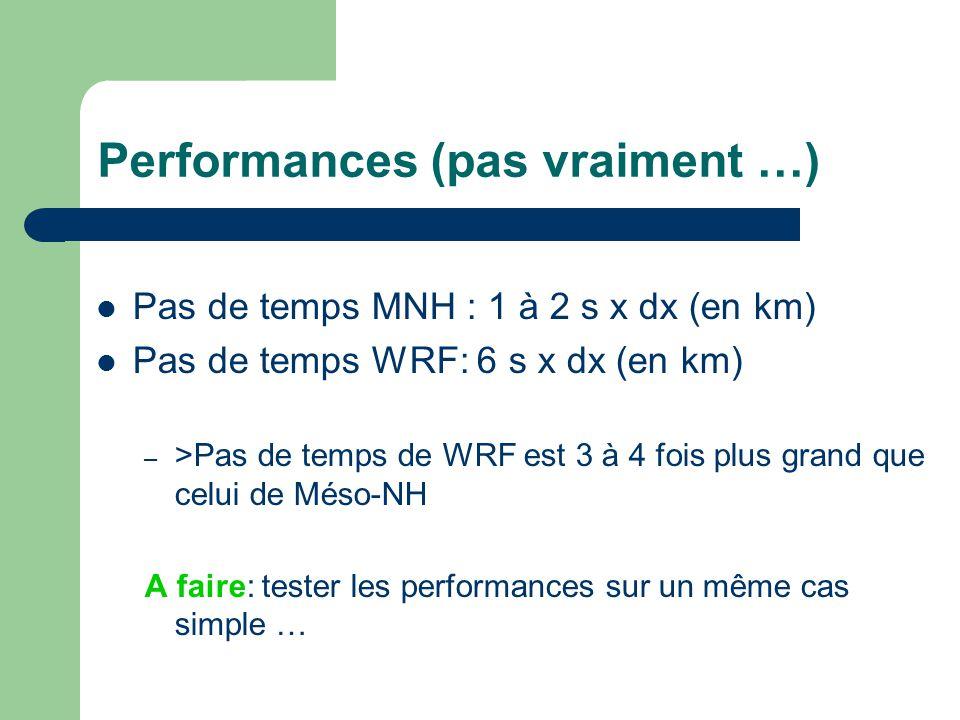Sorties WRF: Séparation des fichiers restart des fichiers output -> permet davoir des fichier output plus petits et de ne pas systématiquement sauvegarder un fichier restart a chaque temps de sortie FORMAT: ->netcdf (GRIB, pnetcdf et hdf5) pour WRF ->pour MNH: outils de transformation lfi vers netcdf sont « lourds » à utiliser …