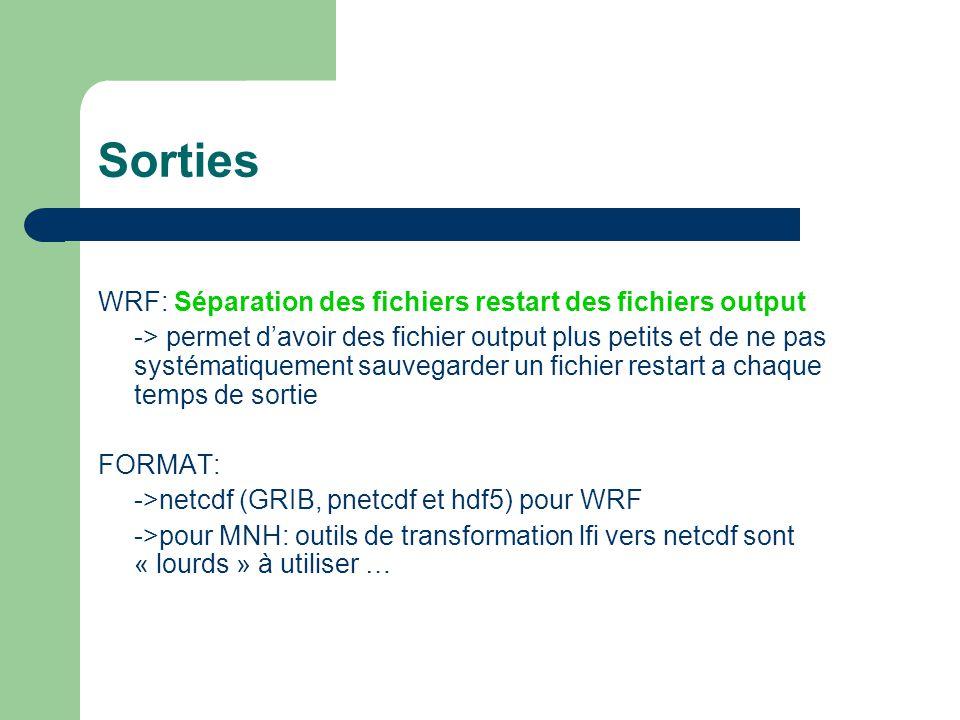Pré- et Post-traitement (ex WRF) WRF Portal: interface graphique (java web start) pour lancer le modèle WRF Domain Wizard: interface graphique qui permet de définir le domaine et de générer et gérer la namelist Graphique: Ncl: « build-in function » VAPOR : Visualisation 3D (ncl with VAPOR for WRF data)