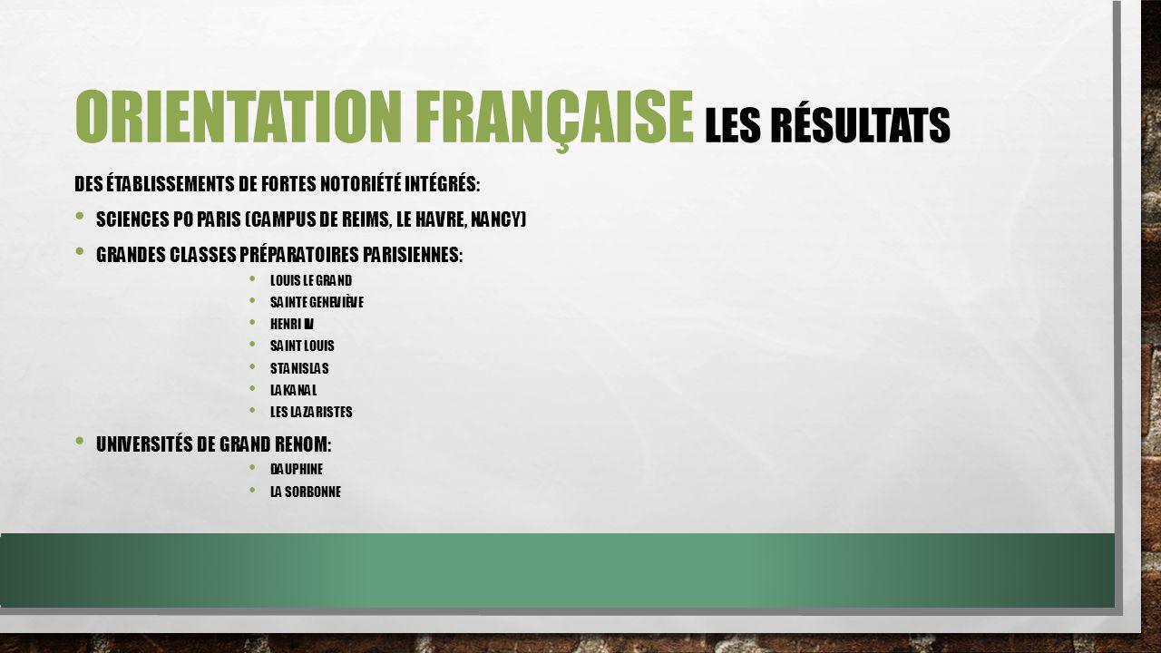ORIENTATION FRANCAISE PAR VOIES