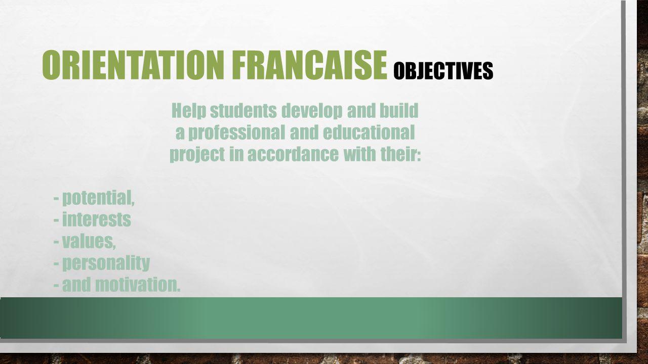 ORIENTATION FRANCAISE OBJETIFS/OBJECTIVES ECOUTER / LISTEN INFORMER / INFORM CONSEILLER / ADVISE