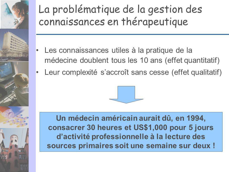 Article 32 du code de déontologie « le médecin sengage à assurer … des soins … fondés sur les données acquises de la science »