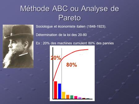 Méthode ABC ou Analyse de Pareto