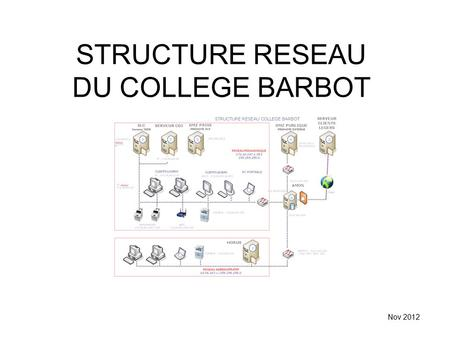 STRUCTURE RESEAU DU COLLEGE BARBOT