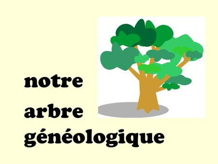 notre arbre généologique Cherchez les membres de ta famille! Click on a member of the family. Read the description. You will use these descriptions as.