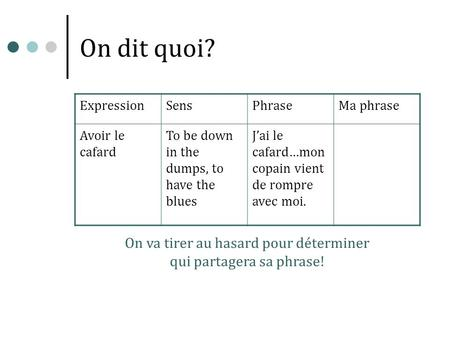 On dit quoi? ExpressionSensPhraseMa phrase Avoir le cafard To be down in the dumps, to have the blues J'ai le cafard…mon copain vient de rompre avec moi.
