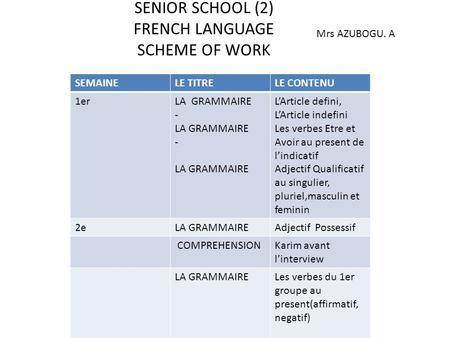 SENIOR SCHOOL (2) FRENCH LANGUAGE SCHEME OF WORK SEMAINELE TITRELE CONTENU 1erLA GRAMMAIRE - LA GRAMMAIRE - LA GRAMMAIRE L'Article defini, L'Article indefini.