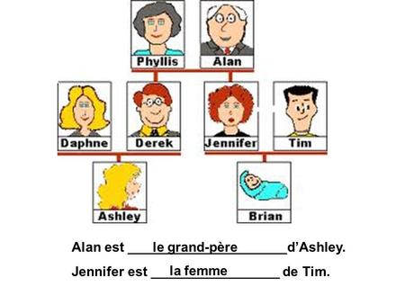 Alan est _____________________d'Ashley. Jennifer est _________________ de Tim. le grand-père la femme.