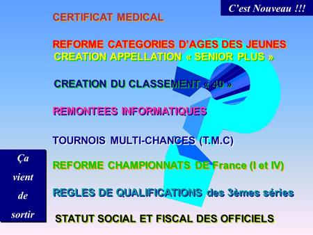 CREATION DU CLASSEMENT « 40 » CREATION APPELLATION « SENIOR PLUS » REGLES DE QUALIFICATIONS des 3èmes séries REFORME CHAMPIONNATS DE France (I et IV) REMONTEES.