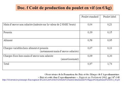 Doc. f Coût de production du poulet en vif (en €/kg)
