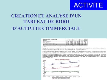 CREATION ET ANALYSE D'UN TABLEAU DE BORD D'ACTIVITE COMMERCIALE