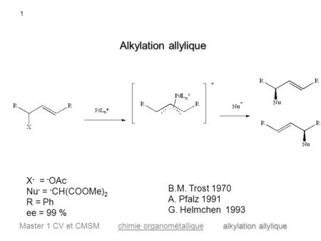 Alkylation allylique Master 1 CV et CMSM chimie organométallique alkylation allylique 1 Alkylation allylique X - = - OAc Nu - = - CH(COOMe) 2 R = Ph ee.