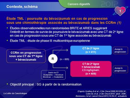 CCRm en progression sous une CT de 1re ligne + bévacizumab