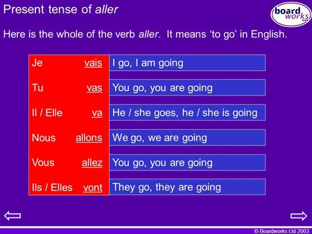 © Boardworks Ltd 2003 Present tense of aller Here is the whole of the verb aller. It means 'to go' in English. Je Tu Il / Elle Nous Vous Ils / Elles vais.