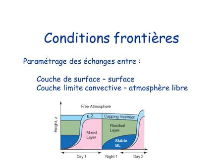 Conditions frontières