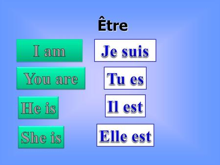 Être. Être avoir avoir I amHe isThey are (f) She isWe areYou are (pl) They have (m) I haveYou are (fam.)
