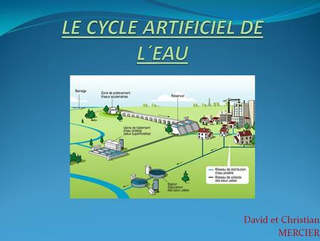 LE CYCLE ARTIFICIEL DE L´EAU