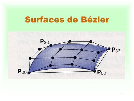 Surfaces de Bézier.