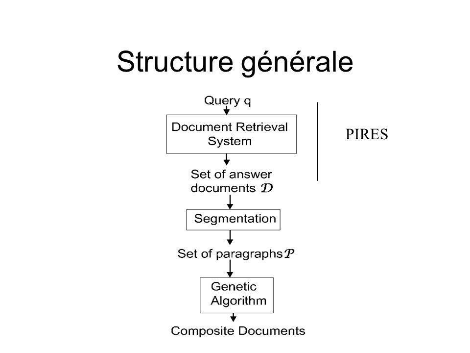 Une approche évolutionnaire : les raisons Complexité du problème Paradigme de generation des documents composites : résultats dune suite de découpages et de recomposition de documents jusquà la satisfaction dun critère de qualité.