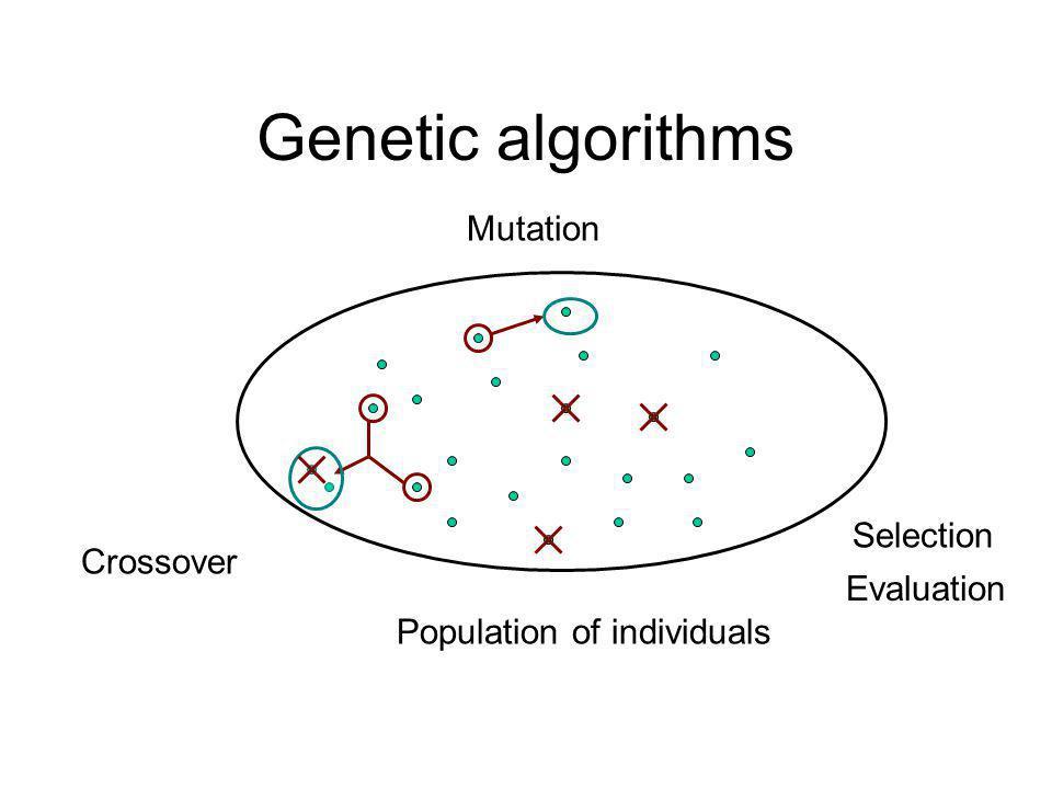 Perspectives Amélioration de la segmentation (ClassStruggle, SegGen) Opérateurs génétiques spécifiques (adaptés au problème) Passage dun ensemble de parties à un véritable document.