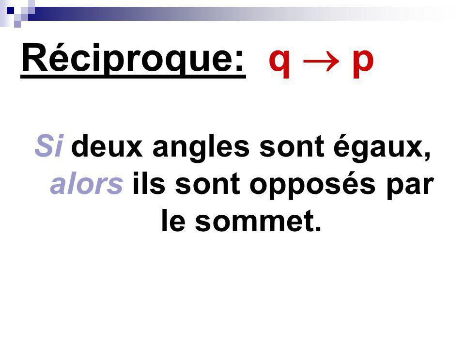 Contraire: ~p ~q Si deux angles ne sont pas opposés par le sommet, alors ils ne sont pas égaux.