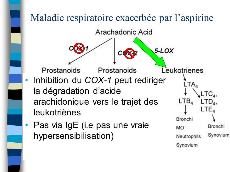Éléments de maladie respiratoire exacerbée par laspirine: Bronchospasme Érythème Injection conjonctivale Congestion nasale Être aux aguets chez patients avec: Rhinosinusite chronique Polypes nasales Maladie respiratoire exacerbée par laspirine