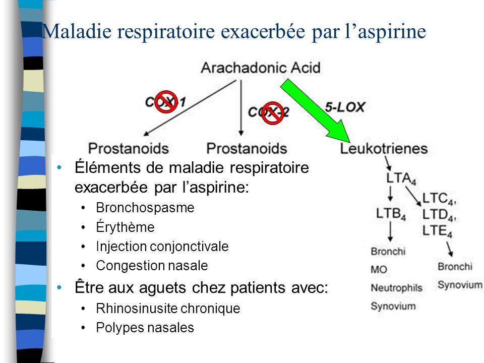Prévention deffets indésirables Protection gastro-intestinale Inhibiteurs de pompes à protons (IPPs) diminuent lincidence des symptômes gastro-intestinaux et dulcères chez patients faisant usage dAINS ou dinhibiteurs du COX-2 NNT = 3 lorsque IPP donnés avec AINS/aspirine pour prévention dulcère gastroduodénaux chez les personnes âgées Sauf si patient à risque très élevé pour ulcères (e.g.